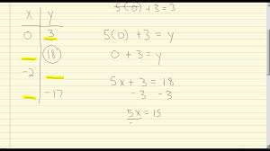 linear equations in two variables completing a table of ordered pairs problem 6 you