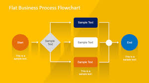 How To Create A Flow Chart Template Flat Business Process Flowchart For Powerpoint