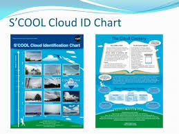 S Cool Cloud Identification Chart Whats The Weather In Y Our Neighborhood Lynne H Hehr