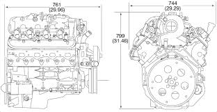 Engine Dimensions Chart 6 0l V 8 L96 Heavy Duty Engine