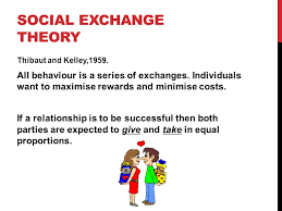 social exchange theory relationship formation starter in pairs  social exchange theory thibaut and kelley all behaviour is a series of exchanges