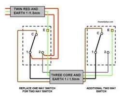 two way switch wiring diagrams wiring diagram wiring a 2 way switch standard