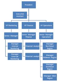 Vertical Organization Kozen Jasonkellyphoto Co