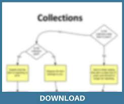 Dispute Process Flowchart Credit Repair Training