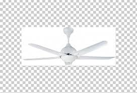 ceiling fans electric motor electric power electricity png