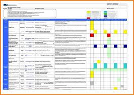 sample meeting schedule employee shift scheduling spreadsheet and meeting schedule