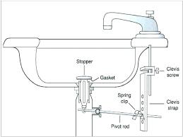 drain stopper bathroom sink sink stopper assembly pop up sink stoppers bathroom sink drain stopper fix