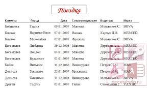 База данных access Турфирма Базы данных access Турфирма