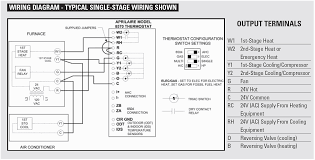home ac thermostat wiring diagram gocn me wiring diagram for ac unit thermostat stylish idea ac thermostat wiring diagram diagrams central dometic and