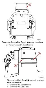 Evinrude Serial Number Identification D0wnloadholidays Diary