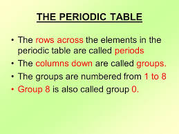 THE PERIODIC TABLE Objectives To be able to identify groups and ...