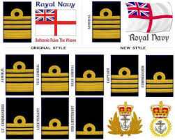 British Rank Insignia Chart Her Majestys Services A Brief Guide To British Armed