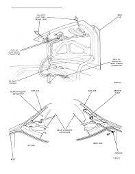 3 deck lid wiring aj body