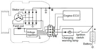 kia alternator wiring diagram wiring diagram schematics mitsubishi alternator wiring diagram nodasystech com