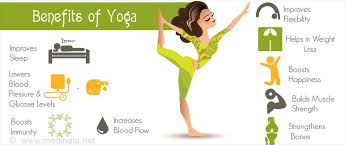 importance of doing yoga benefits of yoga med yoga infographic