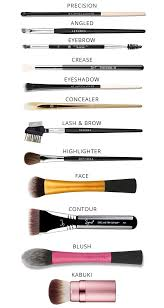 eye makeup brushes and their uses. anastasia beverly hills brush #12   beautycounter all over eye precision real techniques blush makeup brushes and their uses