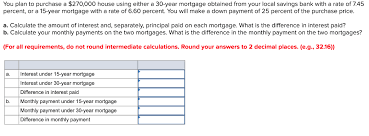 Solved You Plan To Purchase A 270 000 House Using Either