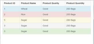 table design css. Bootstrap Table Contextual Classes Design Css
