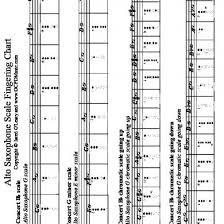Altissimo Fingering Chart Alto Saxophone 1d4717qp8y42