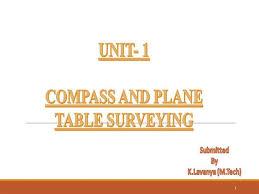 surveying unit 1 authorstream