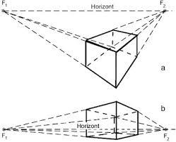 Perspektive Lexikon Der Optik