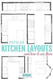 basic kitchen design layouts. Square Kitchen Layout Ideas Design Small Simple Basic Layouts