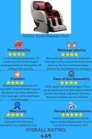 infinity iyashi massage chair. infinity iyashi massage chair review
