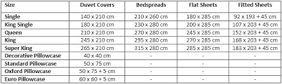 Bedspread Sizes Chart Bed Sheet Sizes Marlew Info