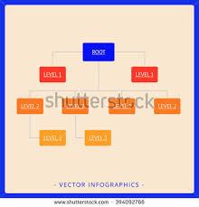 Horizontal Tree Diagram Template 3 Stock Vector (2018) 394092766 ...