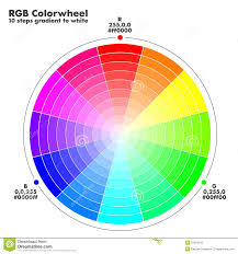 Color Wheel With Gradients Stock Vector Illustration Of