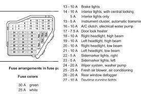 vw polo 2004 fuse box diagram efcaviation com 2004 vw jetta fuse box diagram at 2004 Jetta Fuse Box