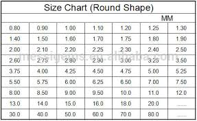 Cabochon Size Chart Flat Back Red Glass Cabochon Bead Gemstone Wholesale Faceted Glass Cabochon Buy Glass Cabochon Glass Bead Product On Alibaba Com