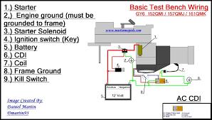 test bench wiring basic to start diagrams brilliant gy6 diagram gy6 engine diagram wiring diagram byblank