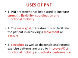 Pnf Patterns Mesmerizing Proprioceptive Neuromuscular Facilitation Selolinkco