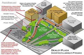 Assassination Of John F Kennedy Dealey Plaza In 2019 John
