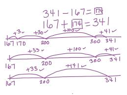 Images Of Adding And Subtracting Integers Using A Number Line Free ...