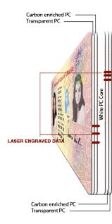 Engraving On Laser Secureidnews Ids - Catching