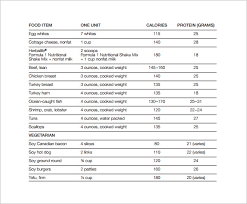 weight group weight loss chart template 8 free sample example format