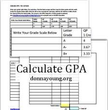 Gpa Conversion Chart 4 0 Scale This Page Describes How To Calculate Gpa The 4 0 Scale To