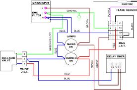 pole phase motor wiring diagram images furthermore three phase wiring besides phase panel wiring diagram