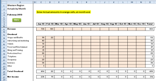 Budget To Actual Template Excel Budget Forecast Vs Actual