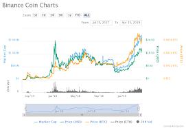 Mcafee Bitcoin Below 1 Million Is Mathematically