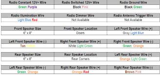 2001 mustang stereo wiring diagram 01 mustang mach 460 wiring 2005 Ford F150 Radio Wiring Diagram 2001 ford f150 radio wiring harness diagram ford wiring diagram 2001 mustang stereo wiring diagram 2003 2004 ford f150 radio wiring diagram