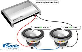 svc ohm wiring svc image wiring diagram subwoofer wiring diagrams sonic electronix on svc 4 ohm wiring