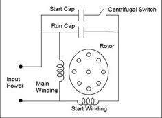 hvac run capacitor wiring diagram jpg 432×288 tools capacitor start capacitor run jpg 539×395