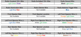 wiring diagram for ford f radio the wiring diagram 06 f150 radio wiring diagram 06 wiring diagrams for car or wiring
