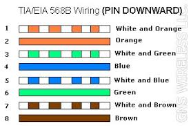 cat5 straight cable wiring diagram images cat5 work cable wiring this cat 5 cable color code rj45 cat5e colour