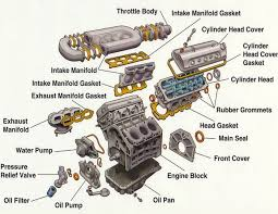 car truck engine forest lake total auto care 651 464 5500 fun engine facts