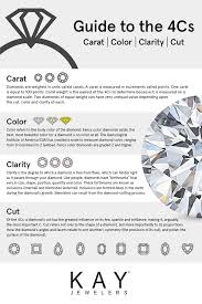 Diamond Cut Color And Clarity Chart Everything You Need To Know About The 4 Cs Of Diamonds When