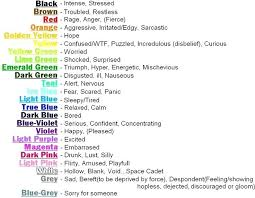 Anime Hair Color Meaning Ybll Org